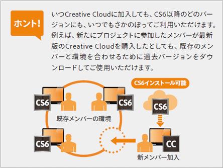 Adobe クリエイティブクラウドとは? | エルサット ... : l cc 換算 : すべての講義